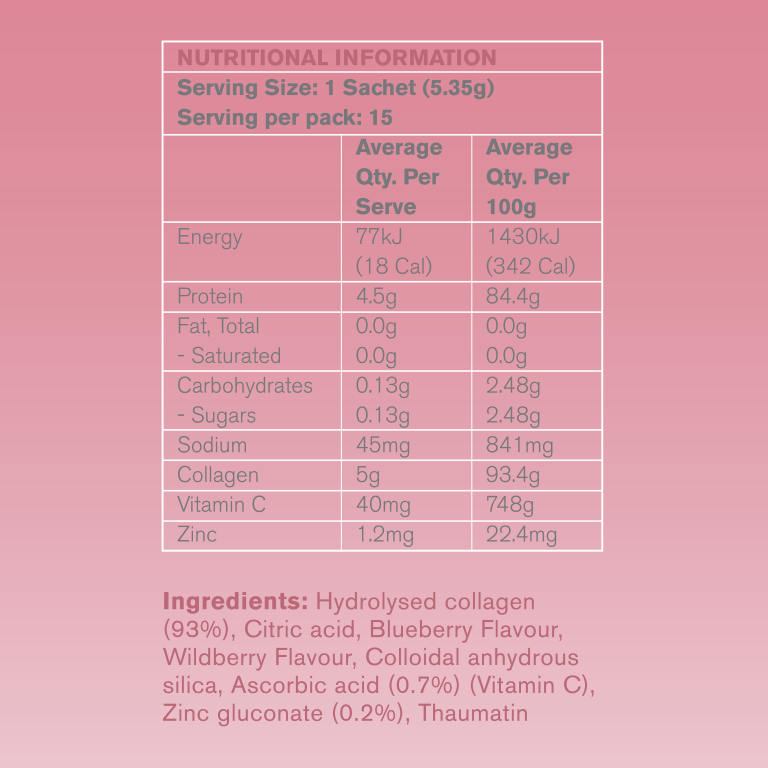 Collagenix-Beauty-Dust-Nutritional-Information